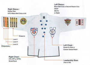 ATA Uniform Patch Placment